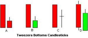 Tweezers-Bottoms