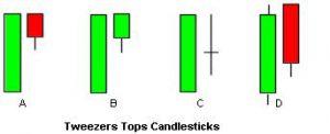 Tweezers-Tops