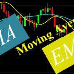 Moving Average คืออะไร มีวิธีใช้ยังไง