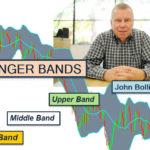 สอนใช้ Bollinger Bands หาจุดซื้อขาย อย่างละเอียด