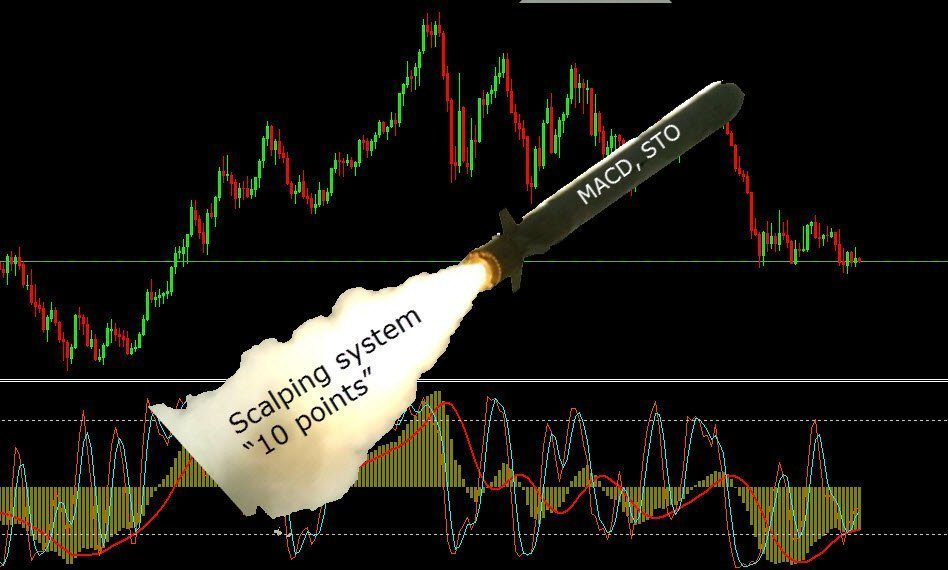 Scalping system 10 points