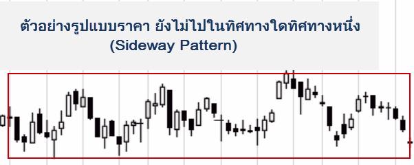 forex-in-thai-sideway