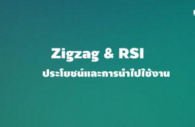 indicator zigzag rsi