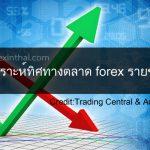 ทิศทางตลาด,บทวิเคราะห์ Forex (ซิกแนล) รายชั่วโมง